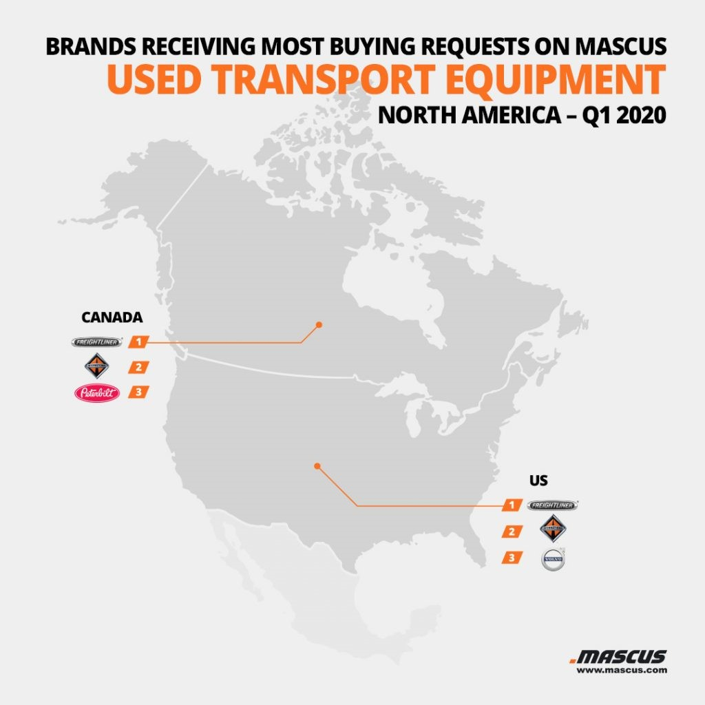 Top 3 der nachgefragten Marken für gebrauchte LKWs pro Land in Nordamerika